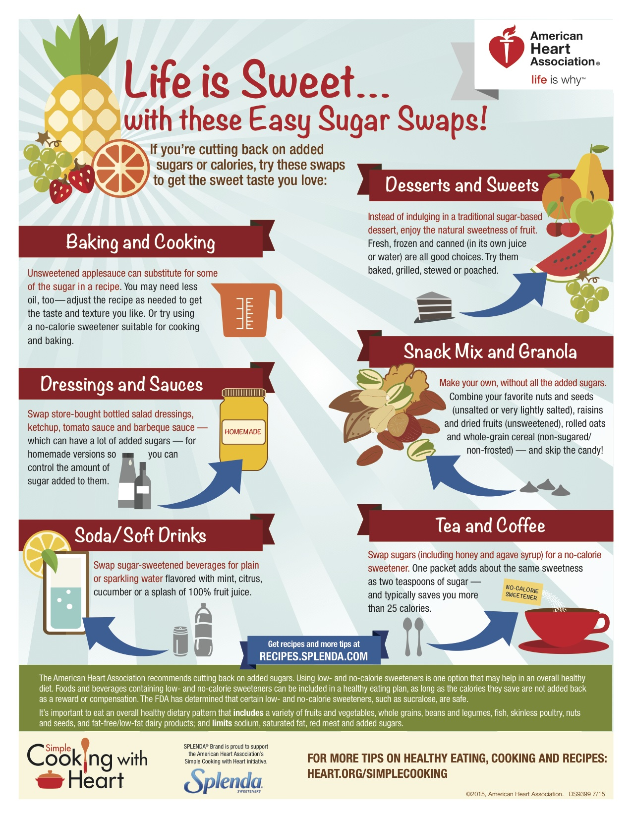 7 Ways to Reduce Sugar Intake Daily - Creative Juice
